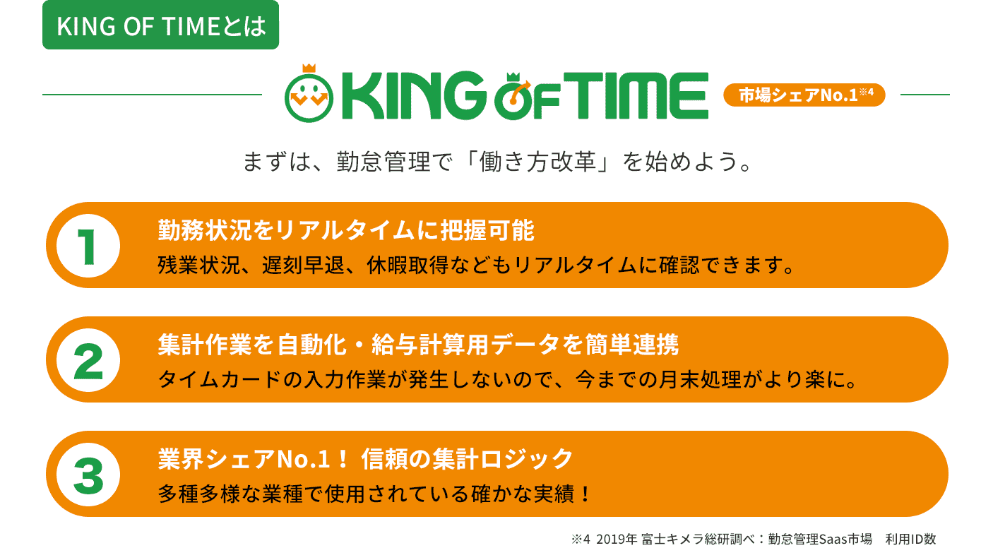 KING OF TIMEとは