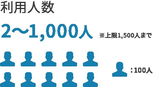 利用人数2〜1000